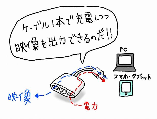 TYPE-CのPD説明オリジナル画像