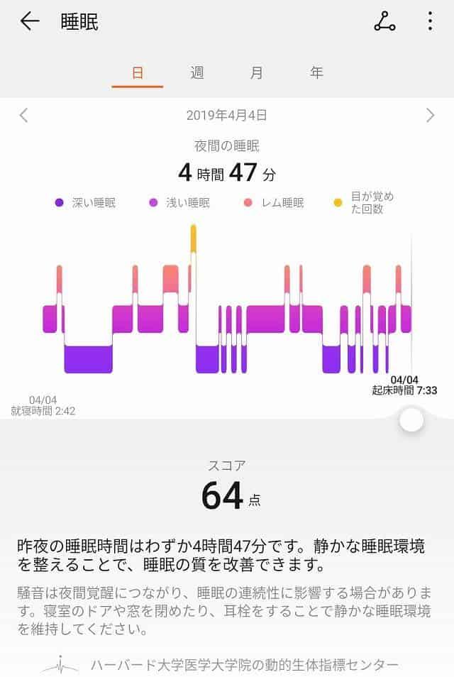 HUAWEI Band 3 睡眠を可視化できる