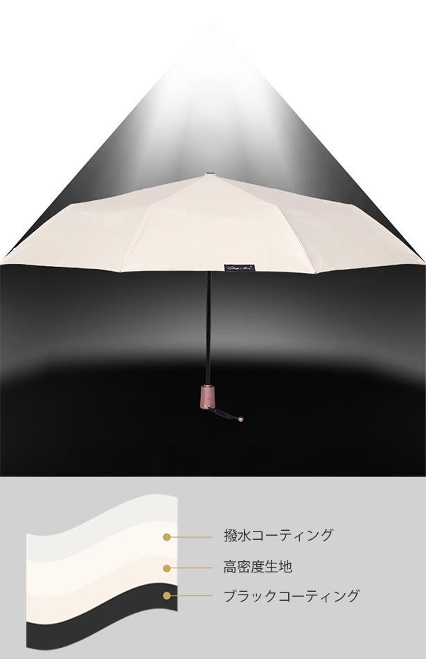 Nano Easy Umbrella の紫外線防止の説明画像