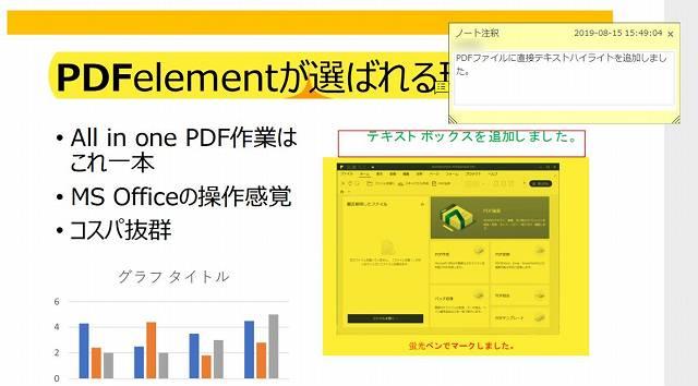 PDFelementでPDFに注釈を入れた状態のスクリーンショット