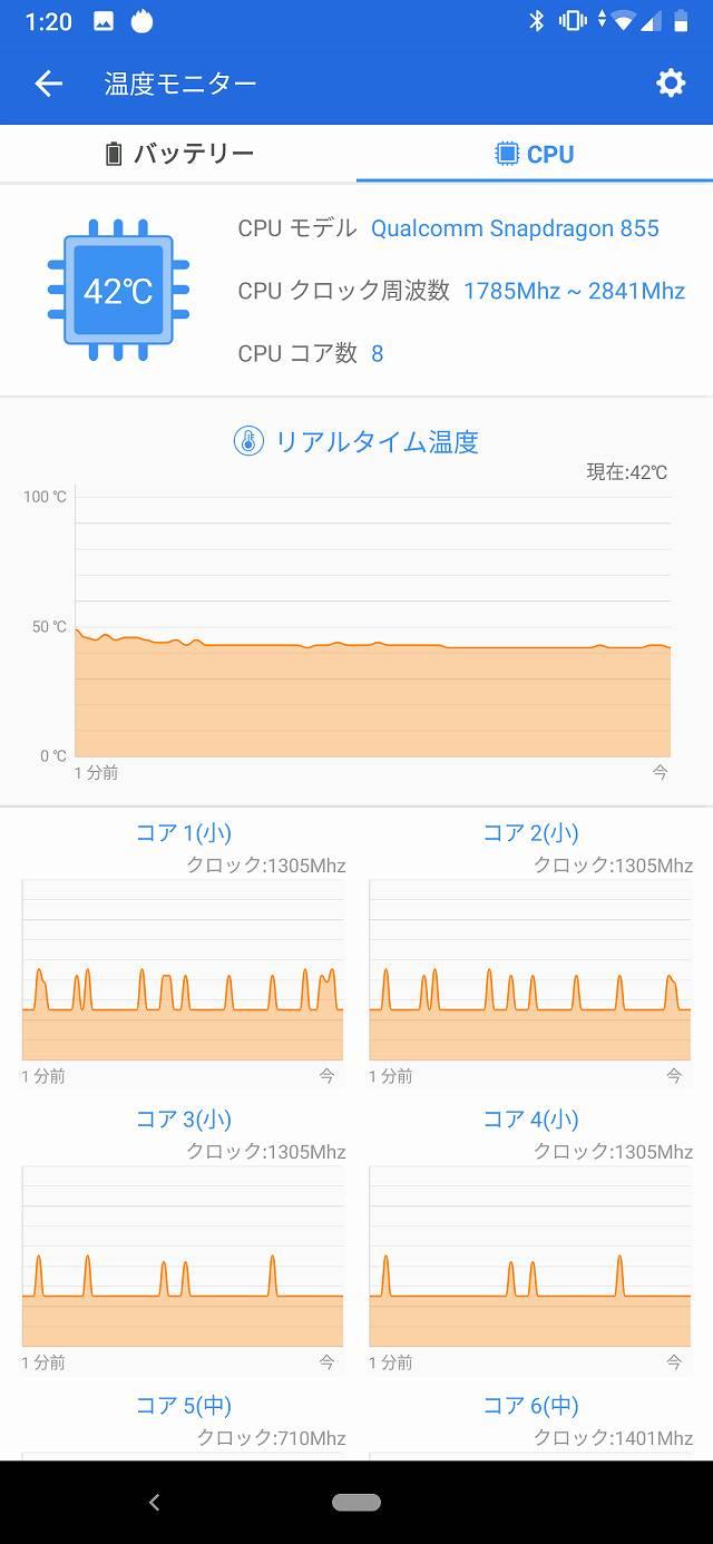 BlackShark2のCPU温度推移の画像