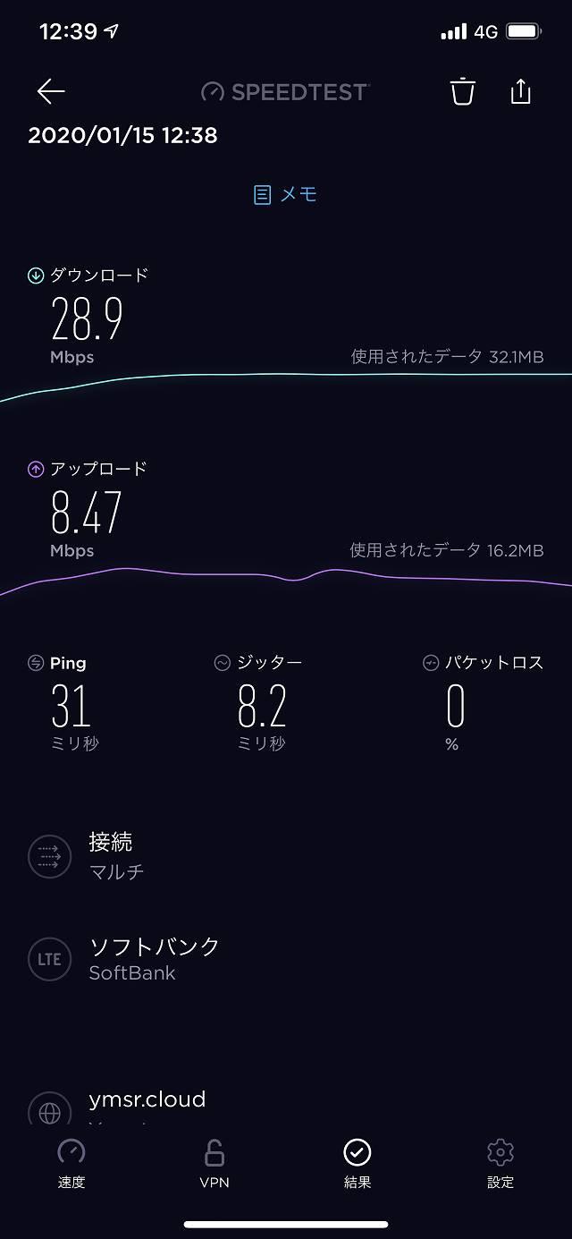 Nomad SIM Pripaidの広島での速度計測結果画像
