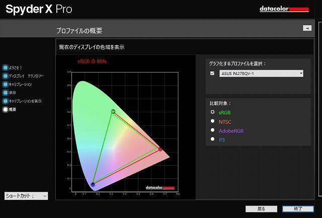 ASUS ProArt PA278QVの色域をキャリブレーションツールで測定した結果の画像