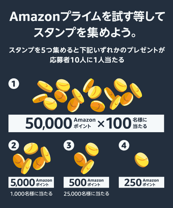 Amazonプライムデーはスタンプラリーキャンペーン同時開催