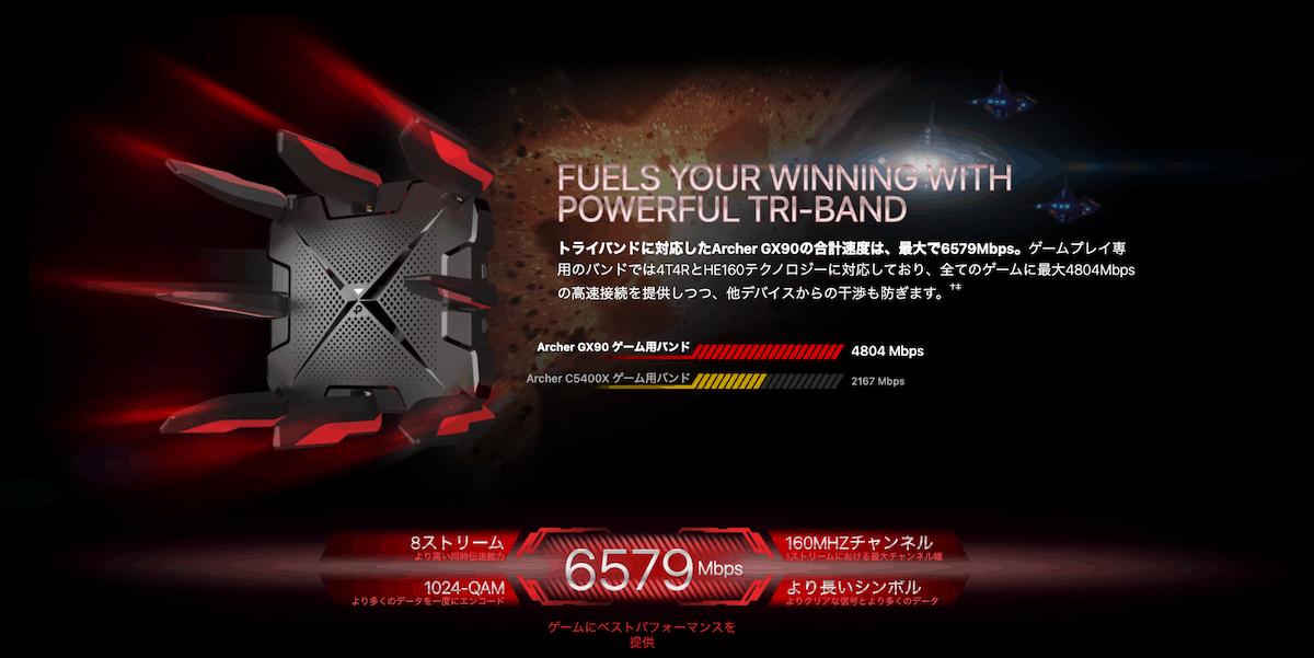 TP-Link Archer GX90 はトライバンド対応でゲーム専用のバンドを出力可能
