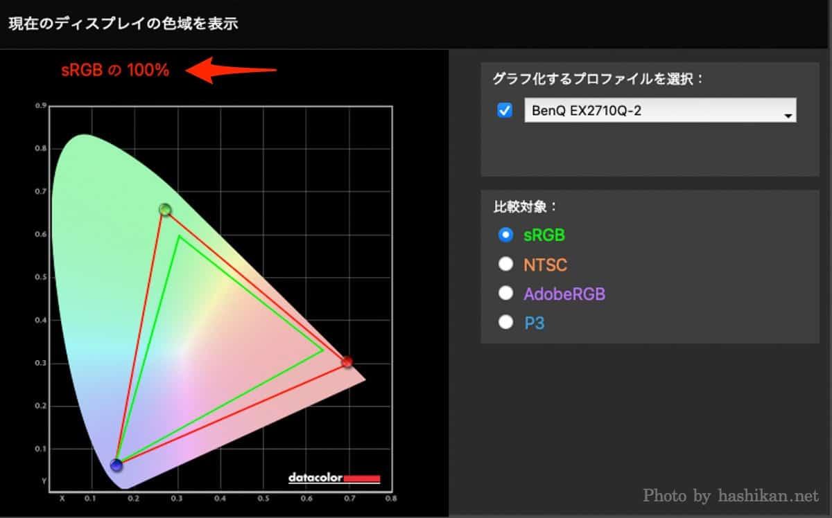 BenQ MOBIUZ EX2710Q のsRGBカバー率のスクリーンショット